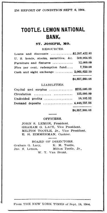 Lemon-Tootle Bank Financial Statements from 1904