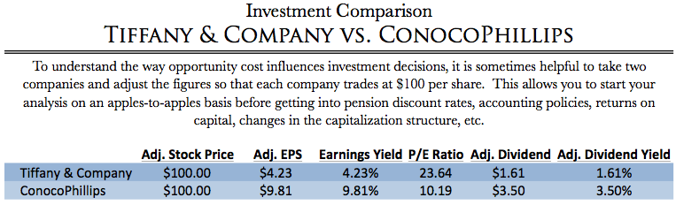 A Technique for Comparing the Intrinsic Valuation of Two Stocks