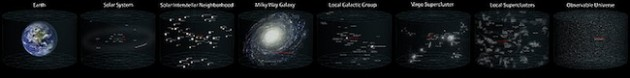 Size of Universe