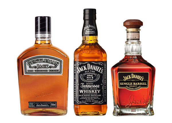 Brown Forman Stock Brands