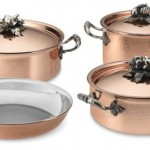Williams Sonoma Ruffoni Copper Pots Hand Hammered on American Express Reward Points