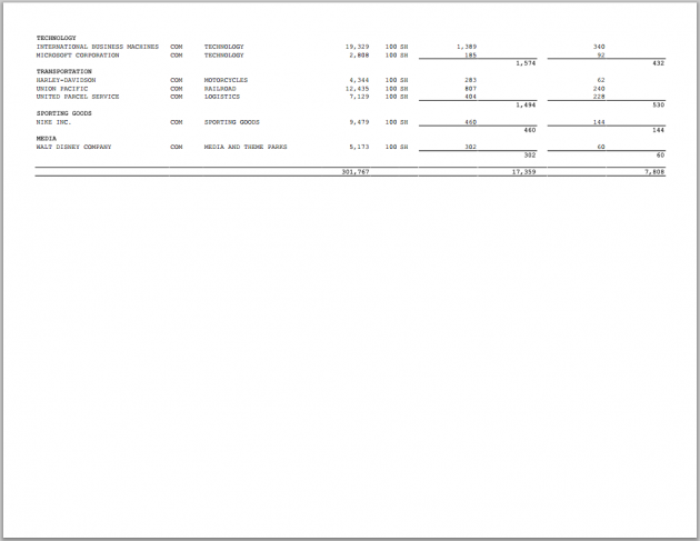 Sample Dummy Portfolio for Look Through Earnings and Dividends Page 2 with Ending Figures