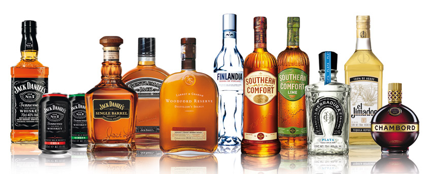 Brown Forman Shares
