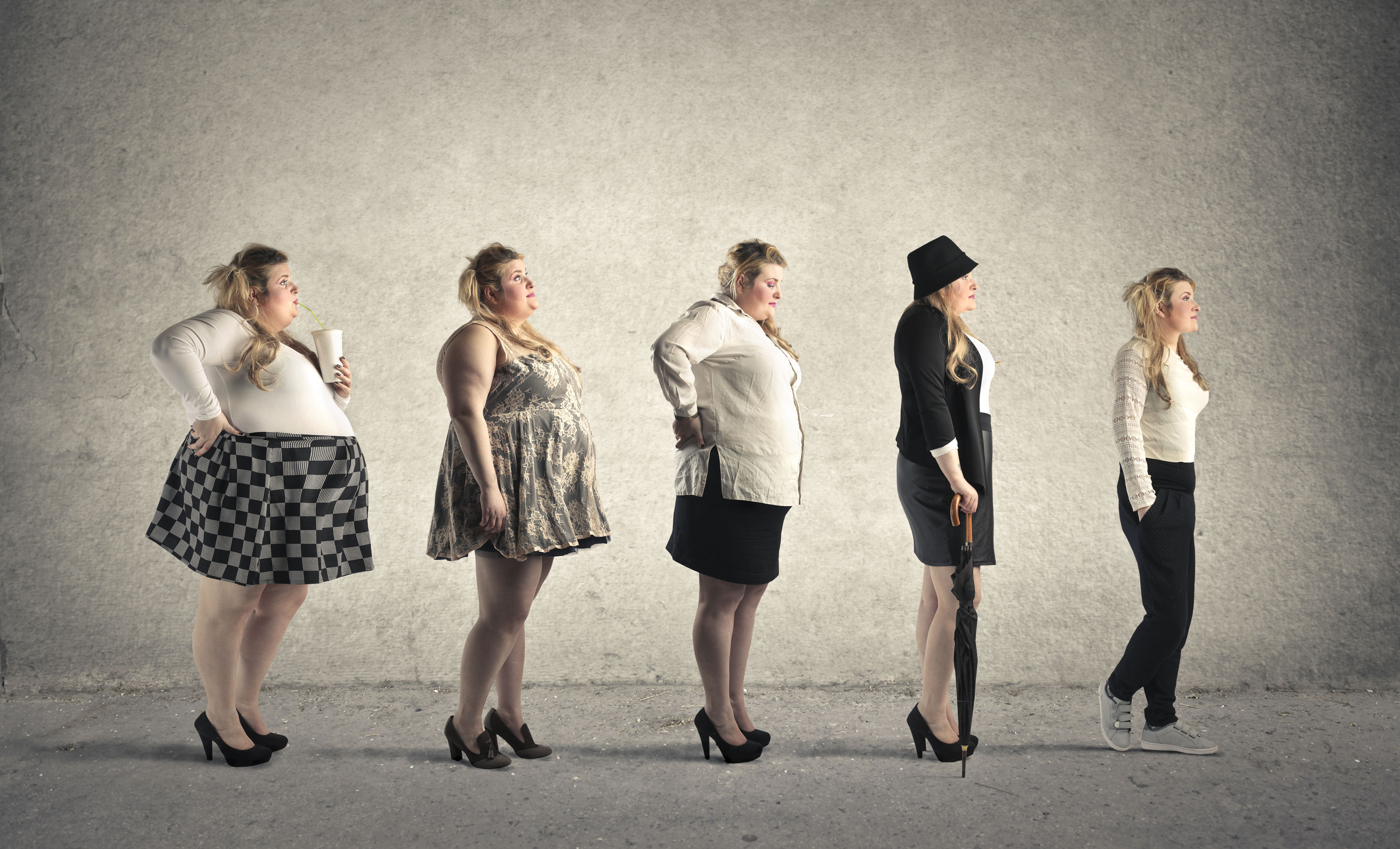 Obesity and Waist-to-Hip Ratio