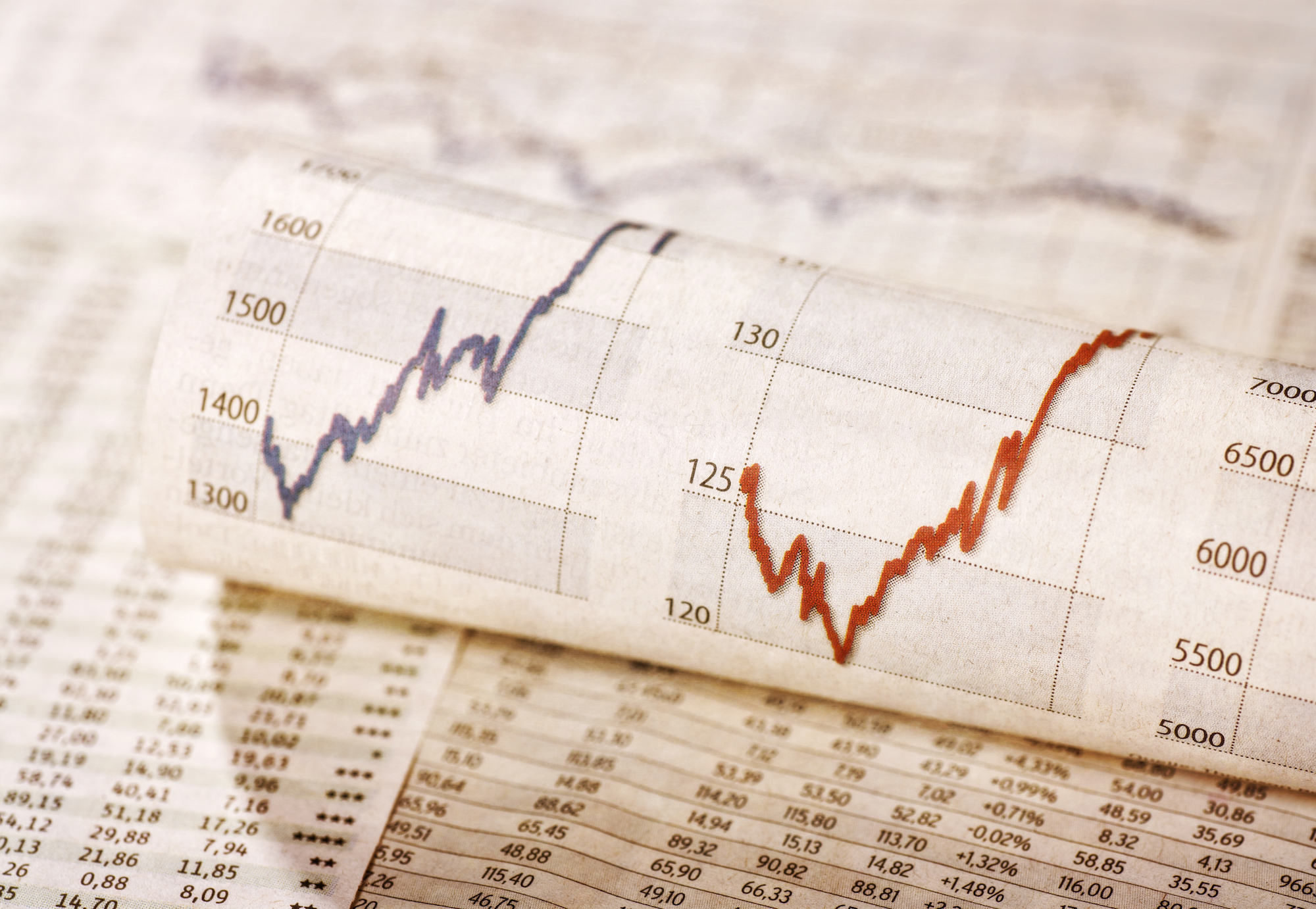 Different Types of Shares: Know Share Market Methodically