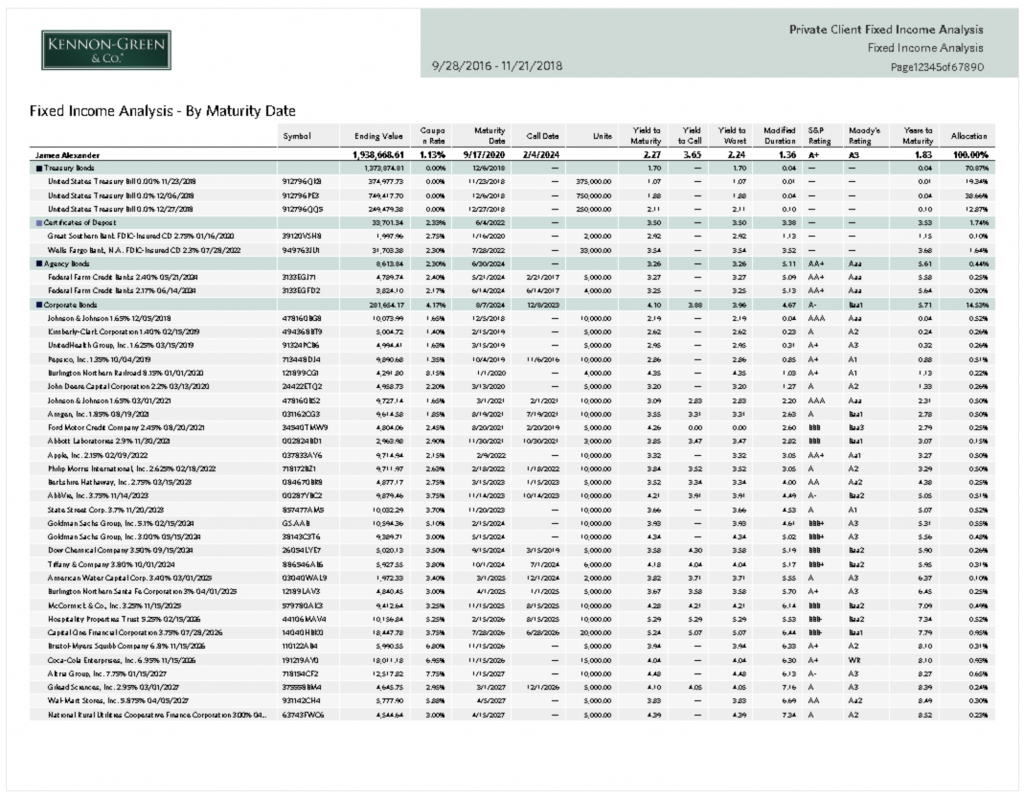 Example of Demo Mockup for Fixed Income Analysis - Table